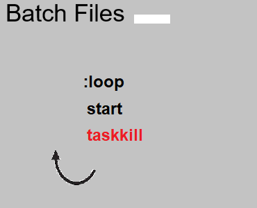 batch with loop